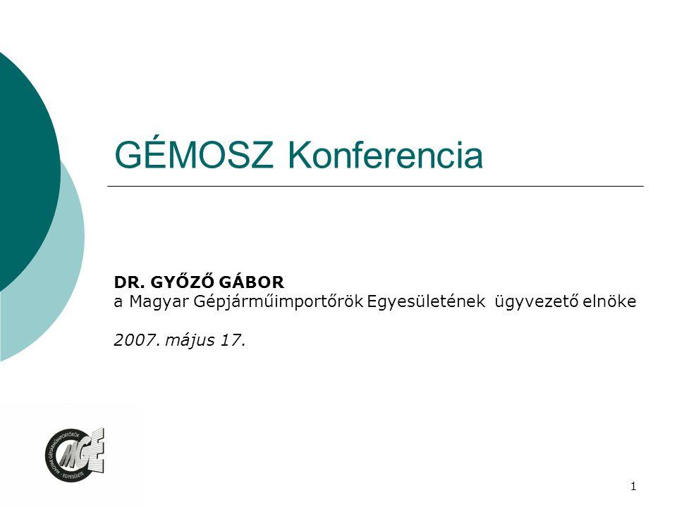 1 GÉMOSZ Konferencia DR.
