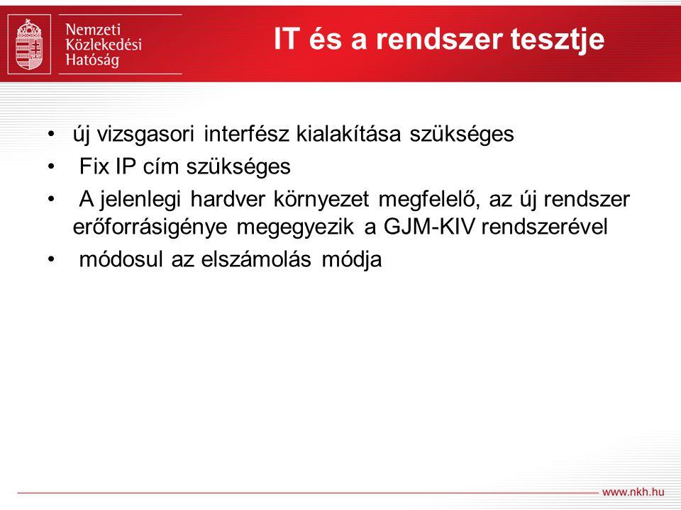 IT és a rendszer tesztje új vizsgasori interfész kialakítása szükséges Fix IP cím szükséges A jelenlegi hardver környezet megfelelő, az új rendszer er