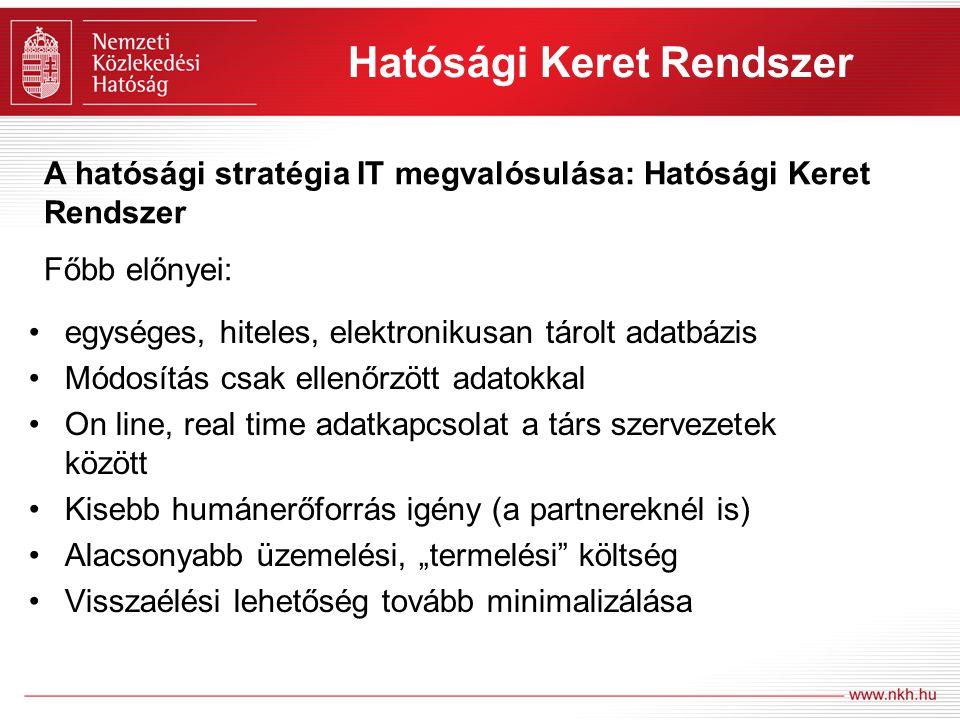 Hatósági Keretrendszer Jövőkép Csatlakozó rendszerek: KEK KH, VPOP, stb.