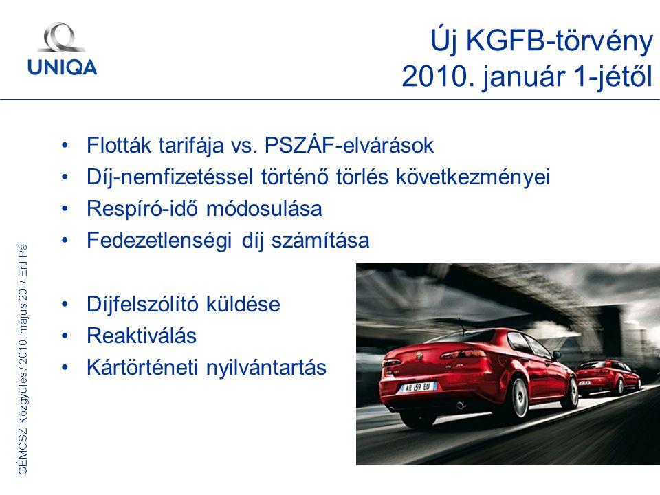 GÉMOSZ Közgyűlés / 2010. május 20. / Ertl Pál Új KGFB-törvény 2010. január 1-jétől Flották tarifája vs. PSZÁF-elvárások Díj-nemfizetéssel történő törl