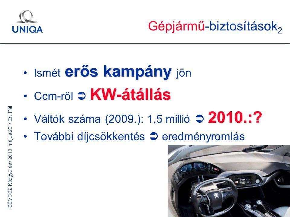 GÉMOSZ Közgyűlés / 2010. május 20. / Ertl Pál 19 erős kampányIsmét erős kampány jön KW-átállásCcm-ről  KW-átállás 2010.:?Váltók száma (2009.): 1,5 mi