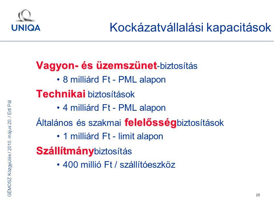 GÉMOSZ Közgyűlés / 2010. május 20. / Ertl Pál 26 Kockázatvállalási kapacitások Vagyon- és üzemszünet Vagyon- és üzemszünet -biztosítás 8 milliárd Ft -