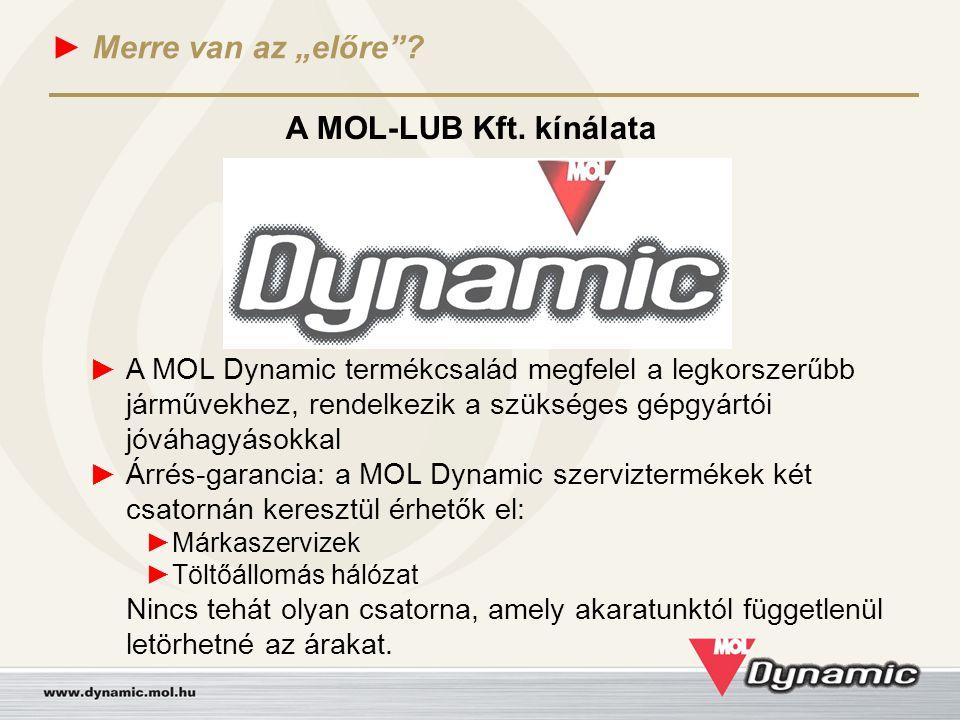 """► Merre van az """"előre""""? A MOL-LUB Kft. kínálata ► A MOL Dynamic termékcsalád megfelel a legkorszerűbb járművekhez, rendelkezik a szükséges gépgyártói"""