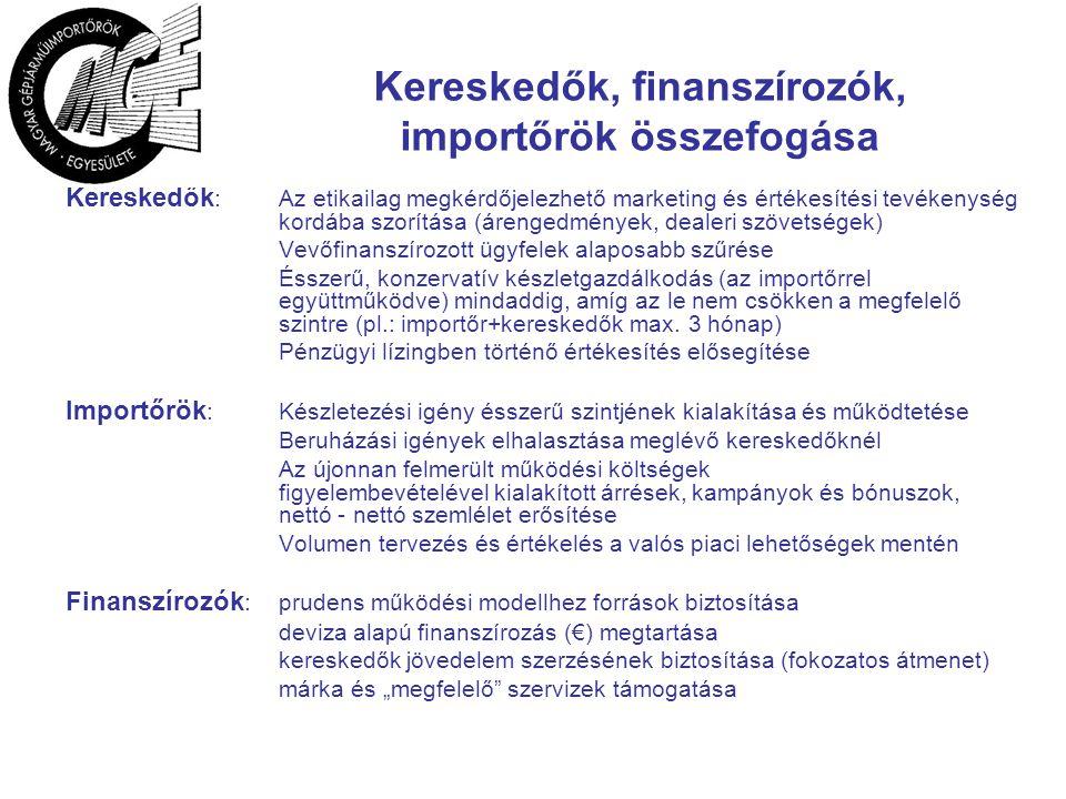 Kereskedők, finanszírozók, importőrök összefogása Kereskedők :Az etikailag megkérdőjelezhető marketing és értékesítési tevékenység kordába szorítása (árengedmények, dealeri szövetségek) Vevőfinanszírozott ügyfelek alaposabb szűrése Ésszerű, konzervatív készletgazdálkodás (az importőrrel együttműködve) mindaddig, amíg az le nem csökken a megfelelő szintre (pl.: importőr+kereskedők max.