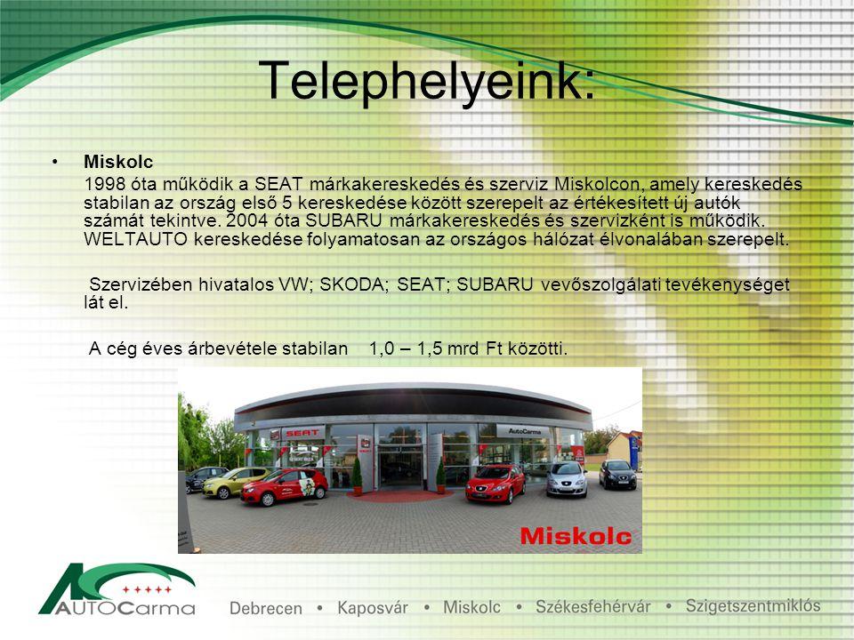 Telephelyeink: Miskolc 1998 óta működik a SEAT márkakereskedés és szerviz Miskolcon, amely kereskedés stabilan az ország első 5 kereskedése között szerepelt az értékesített új autók számát tekintve.