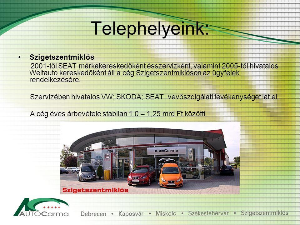 Telephelyeink: Szigetszentmiklós 2001-től SEAT márkakereskedőként ésszervizként, valamint 2005-től hivatalos Weltauto kereskedőként áll a cég Szigetszentmiklóson az ügyfelek rendelkezésére.