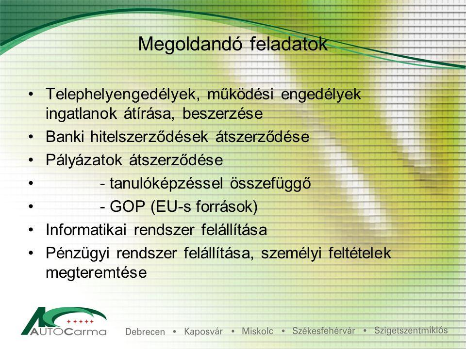 Megoldandó feladatok Telephelyengedélyek, működési engedélyek ingatlanok átírása, beszerzése Banki hitelszerződések átszerződése Pályázatok átszerződése - tanulóképzéssel összefüggő - GOP (EU-s források) Informatikai rendszer felállítása Pénzügyi rendszer felállítása, személyi feltételek megteremtése