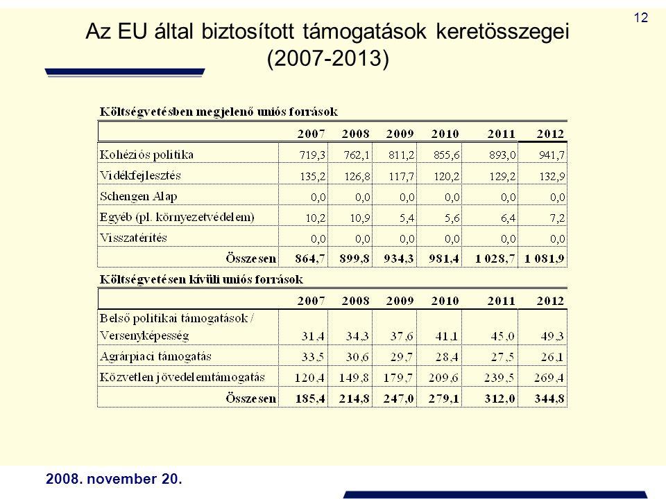 2008. november 20. 12 Az EU által biztosított támogatások keretösszegei (2007-2013)