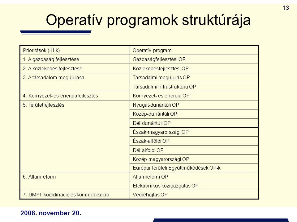 2008. november 20. 13 Operatív programok struktúrája Prioritások (IH-k)Operatív program 1. A gazdaság fejlesztéseGazdaságfejlesztési OP 2. A közlekedé