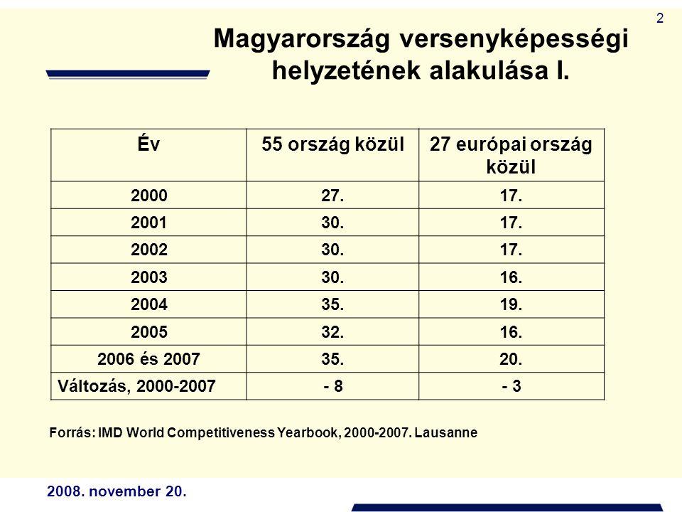 2008. november 20. 2 Magyarország versenyképességi helyzetének alakulása I. Év55 ország közül27 európai ország közül 200027.17. 200130.17. 200230.17.