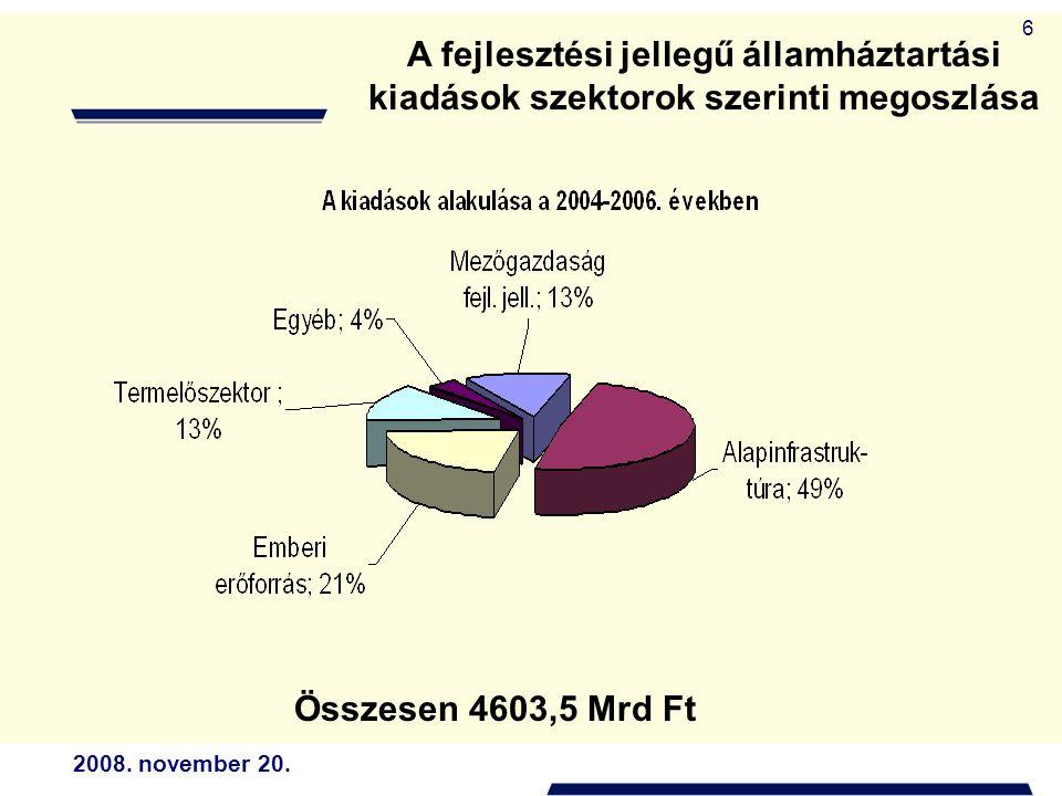 2008. november 20. 6 A fejlesztési jellegű államháztartási kiadások szektorok szerinti megoszlása Összesen 4603,5 Mrd Ft