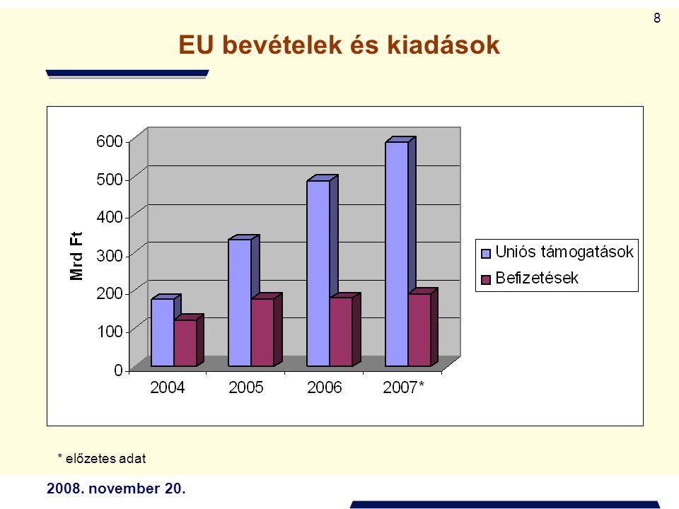 2008. november 20. 8 EU bevételek és kiadások * előzetes adat