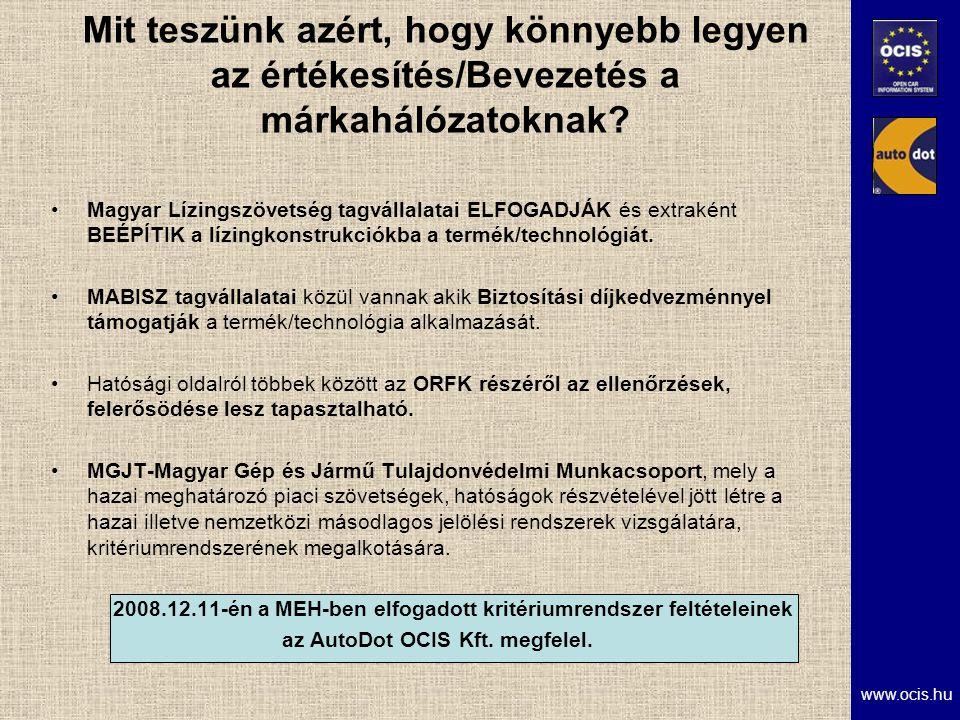 www.ocis.hu Mit teszünk azért, hogy könnyebb legyen az értékesítés/Bevezetés a márkahálózatoknak.