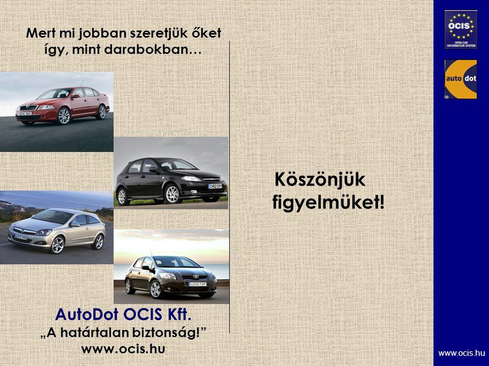 www.ocis.hu Köszönjük figyelmüket. AutoDot OCIS Kft.
