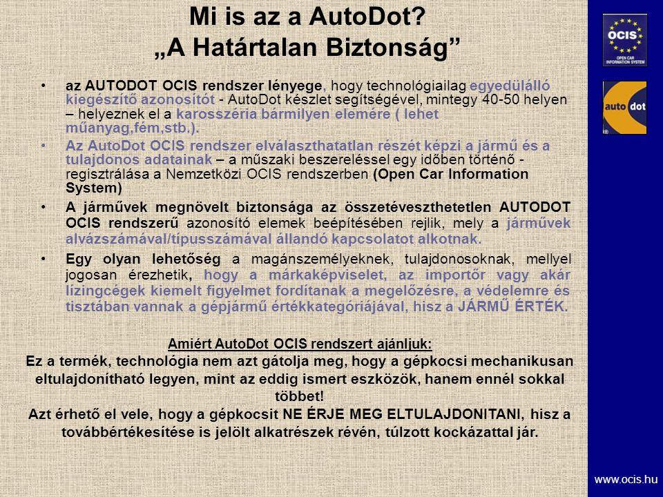 www.ocis.hu Mi is az a AutoDot.
