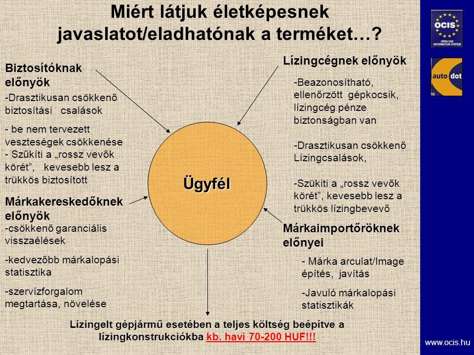 www.ocis.hu Miért látjuk életképesnek javaslatot/eladhatónak a terméket….