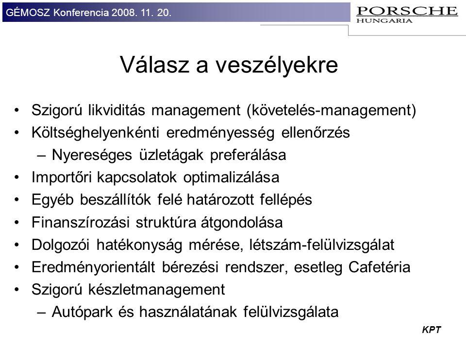 GÉMOSZ Konferencia 2008. 11. 20. KPT Válasz a veszélyekre Szigorú likviditás management (követelés-management) Költséghelyenkénti eredményesség ellenő