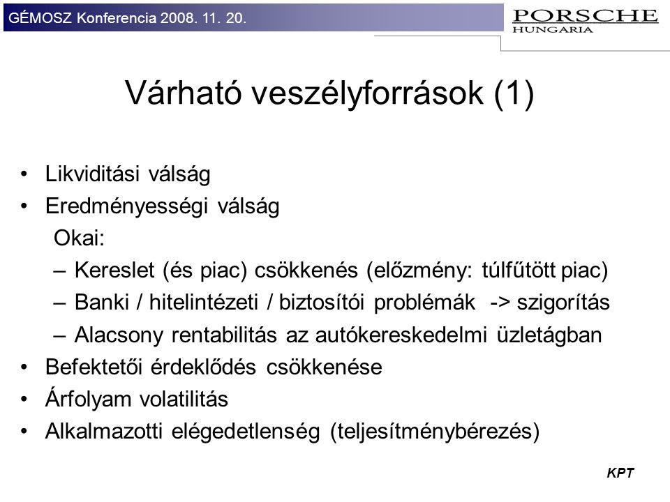 GÉMOSZ Konferencia 2008. 11. 20. KPT Várható veszélyforrások (1) Likviditási válság Eredményességi válság Okai: –Kereslet (és piac) csökkenés (előzmén