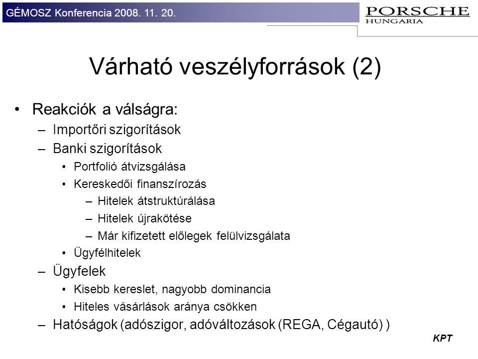 GÉMOSZ Konferencia 2008. 11. 20. KPT Várható veszélyforrások (2) Reakciók a válságra: –Importőri szigorítások –Banki szigorítások Portfolió átvizsgálá