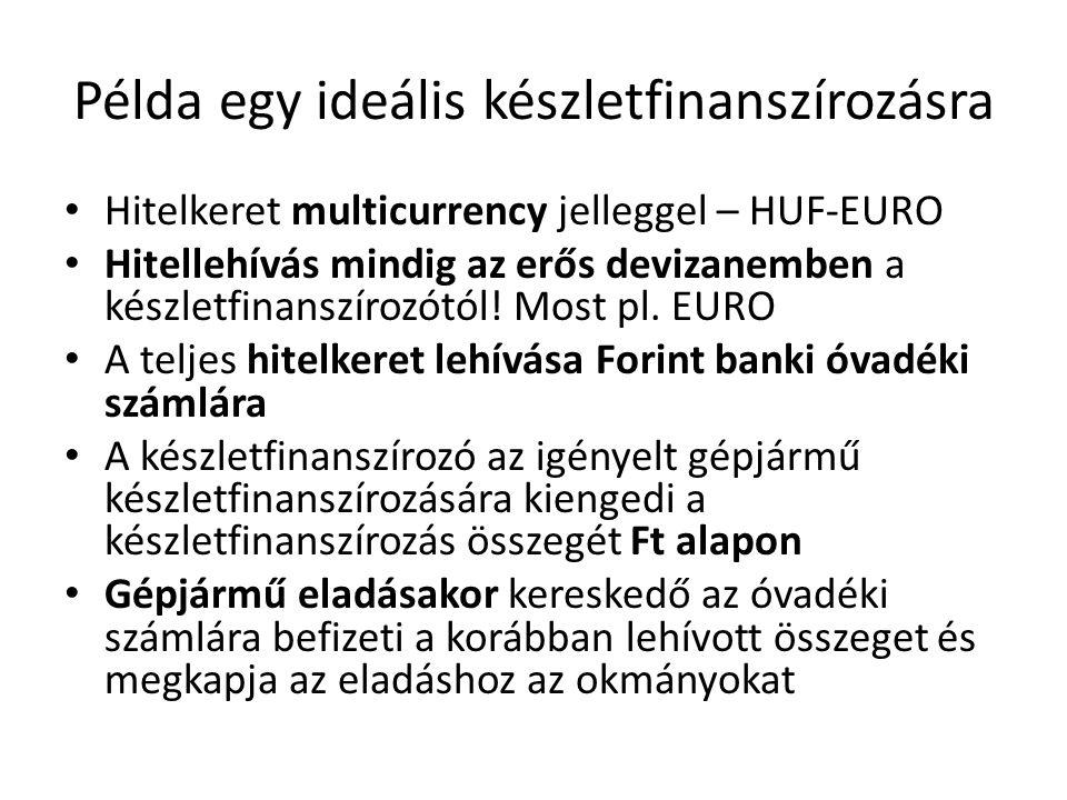 Példa egy ideális készletfinanszírozásra Hitelkeret multicurrency jelleggel – HUF-EURO Hitellehívás mindig az erős devizanemben a készletfinanszírozótól.