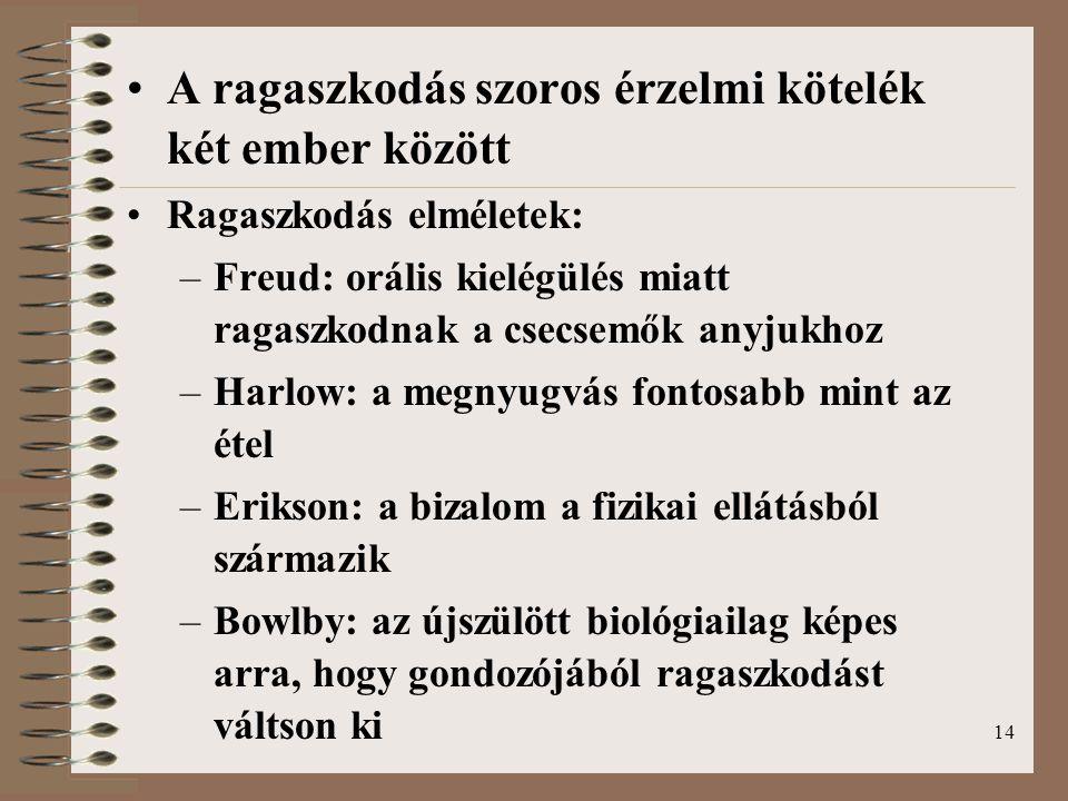 14 A ragaszkodás szoros érzelmi kötelék két ember között Ragaszkodás elméletek: –Freud: orális kielégülés miatt ragaszkodnak a csecsemők anyjukhoz –Harlow: a megnyugvás fontosabb mint az étel –Erikson: a bizalom a fizikai ellátásból származik –Bowlby: az újszülött biológiailag képes arra, hogy gondozójából ragaszkodást váltson ki