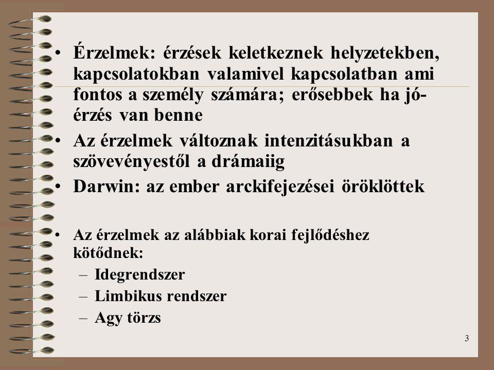 3 Érzelmek: érzések keletkeznek helyzetekben, kapcsolatokban valamivel kapcsolatban ami fontos a személy számára; erősebbek ha jó- érzés van benne Az érzelmek változnak intenzitásukban a szövevényestől a drámaiig Darwin: az ember arckifejezései öröklöttek Az érzelmek az alábbiak korai fejlődéshez kötődnek: –Idegrendszer –Limbikus rendszer –Agy törzs