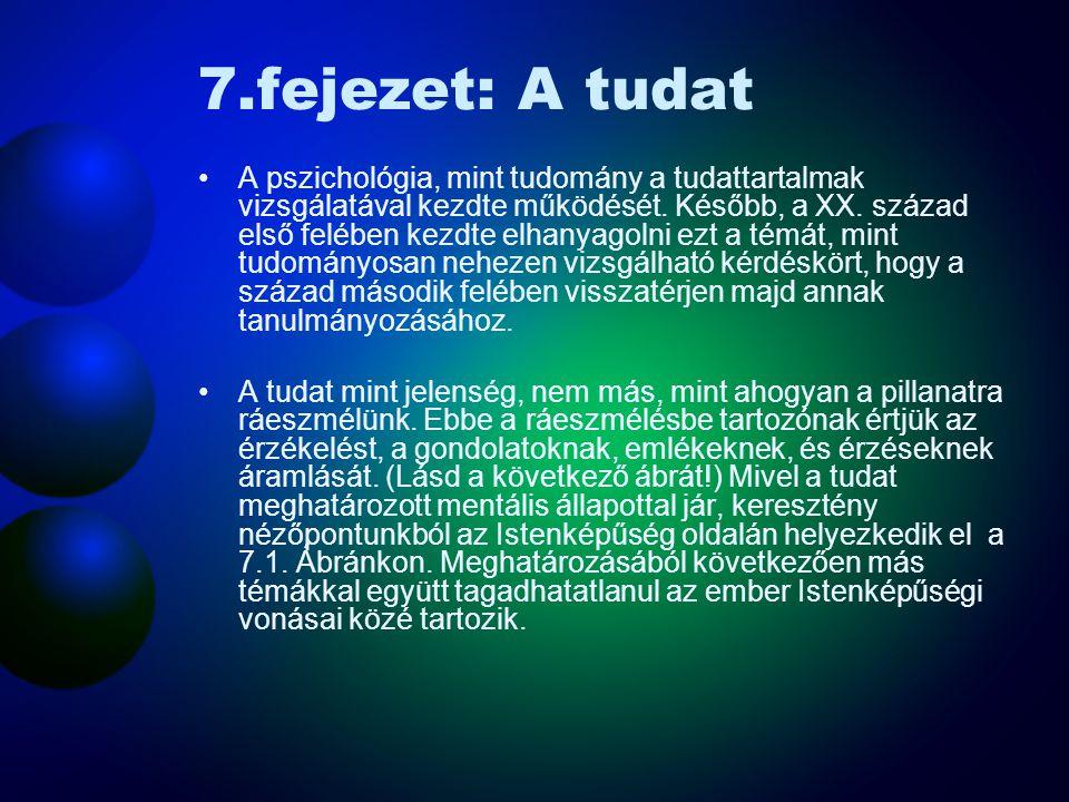 PSZICHOLÓGIA KERESZTÉNY NÉZŐPONTBÓL TUDAT - TANULÁS (7, 8) Ronald L. Koteskey: Psychology from Christian Perspective munkája alapján Dr. Veres Sándor
