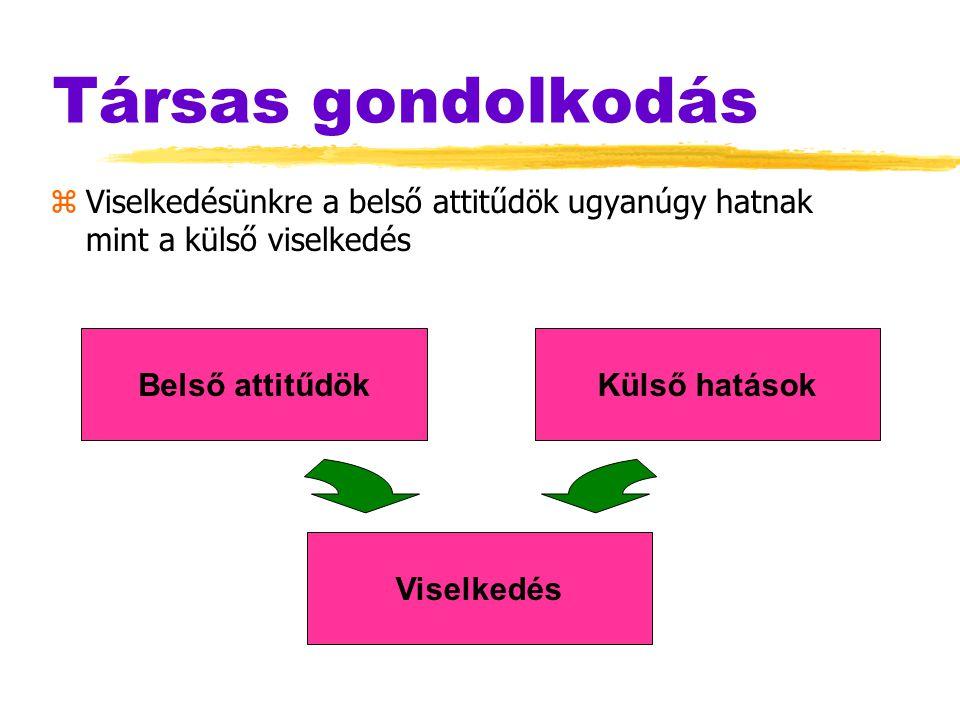 Társas gondolkodás zViselkedésünkre a belső attitűdök ugyanúgy hatnak mint a külső viselkedés Belső attitűdökKülső hatások Viselkedés
