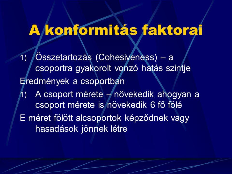 A konformitás faktorai 1) Összetartozás (Cohesiveness) – a csoportra gyakorolt vonzó hatás szintje Eredmények a csoportban 1) A csoport mérete – növekedik ahogyan a csoport mérete is növekedik 6 fő fölé E méret fölött alcsoportok képződnek vagy hasadások jönnek létre