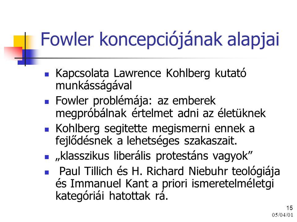 05/04/01 15 Fowler koncepciójának alapjai Kapcsolata Lawrence Kohlberg kutató munkásságával Fowler problémája: az emberek megpróbálnak értelmet adni a
