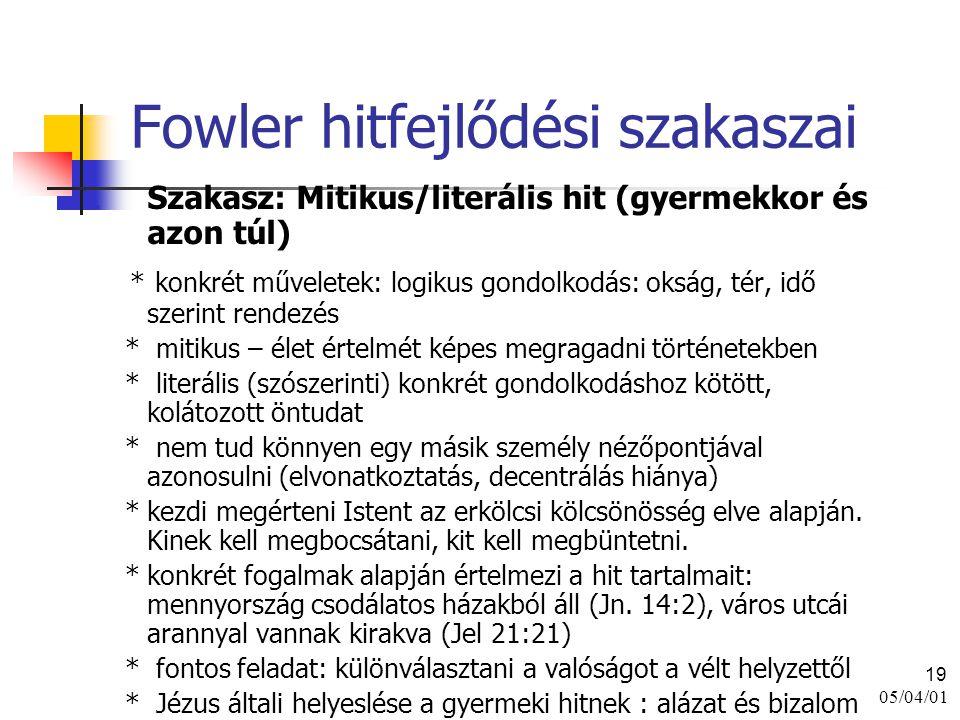 05/04/01 19 Fowler hitfejlődési szakaszai 2. Szakasz: Mitikus/literális hit (gyermekkor és azon túl) * konkrét műveletek: logikus gondolkodás: okság,