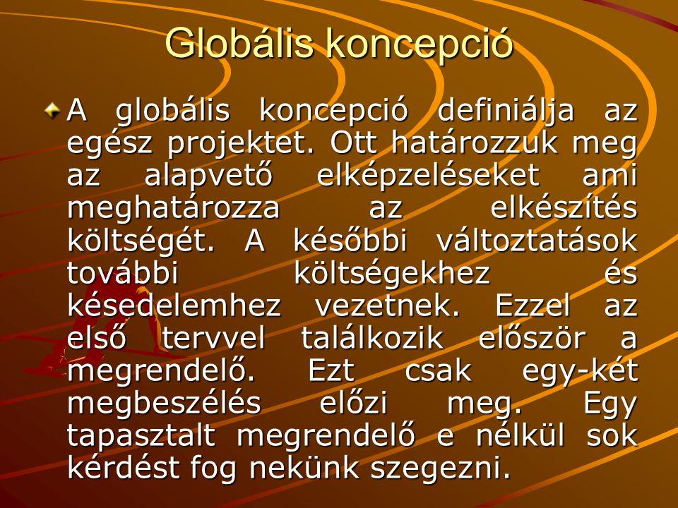 Globális koncepció A globális koncepció definiálja az egész projektet.