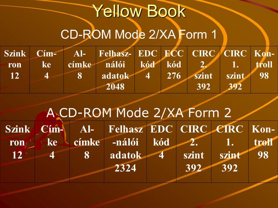 Yellow Book CD-ROM Mode 2/XA Form 1 Szink ron 12 Cím- ke 4 Al- címke 8 Felhasz- nálói adatok 2048 EDC kód 4 ECC kód 276 CIRC 2.