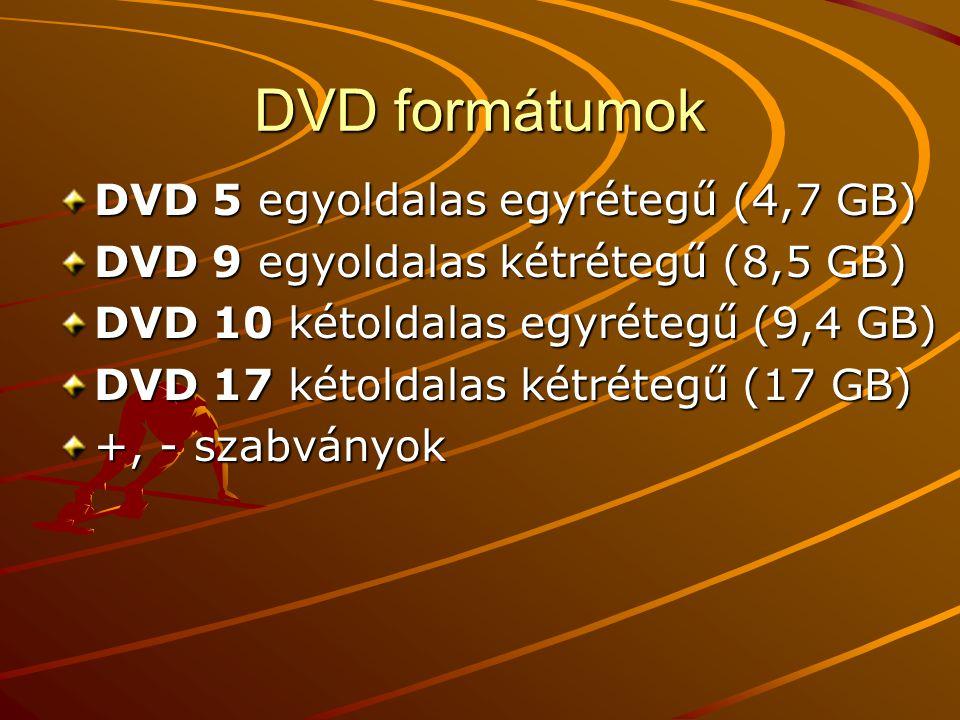 CD és DVD lemezek összehasonlítása Csökkent a lyukak mérete (0,83 m helyett 0,4 m: 208%-os javulás) Megnőtt a spirális sávok sűrűsége (1,6 m helyett 0,74 m 216%-os javulás) Javult a moduláció (17bit helyett 16bit 106%-os javulás) Javult a hibajavítási rendszer (784 bájt helyett 302 bájt: 259% javulás), de: