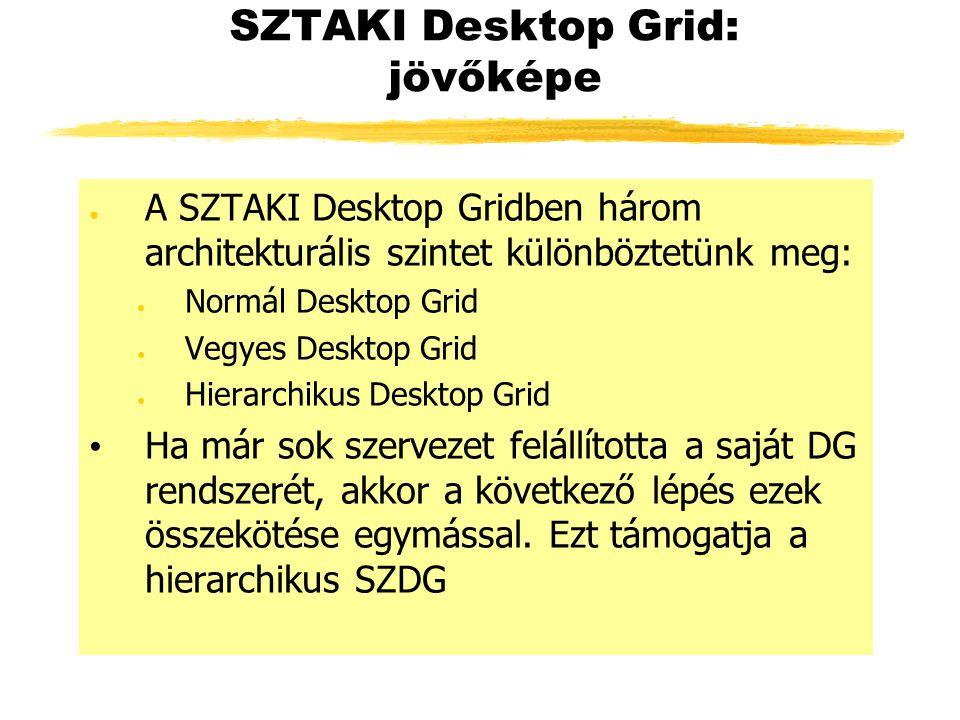 SZTAKI Desktop Grid: jövőképe ● A SZTAKI Desktop Gridben három architekturális szintet különböztetünk meg: ● Normál Desktop Grid ● Vegyes Desktop Grid ● Hierarchikus Desktop Grid Ha már sok szervezet felállította a saját DG rendszerét, akkor a következő lépés ezek összekötése egymással.