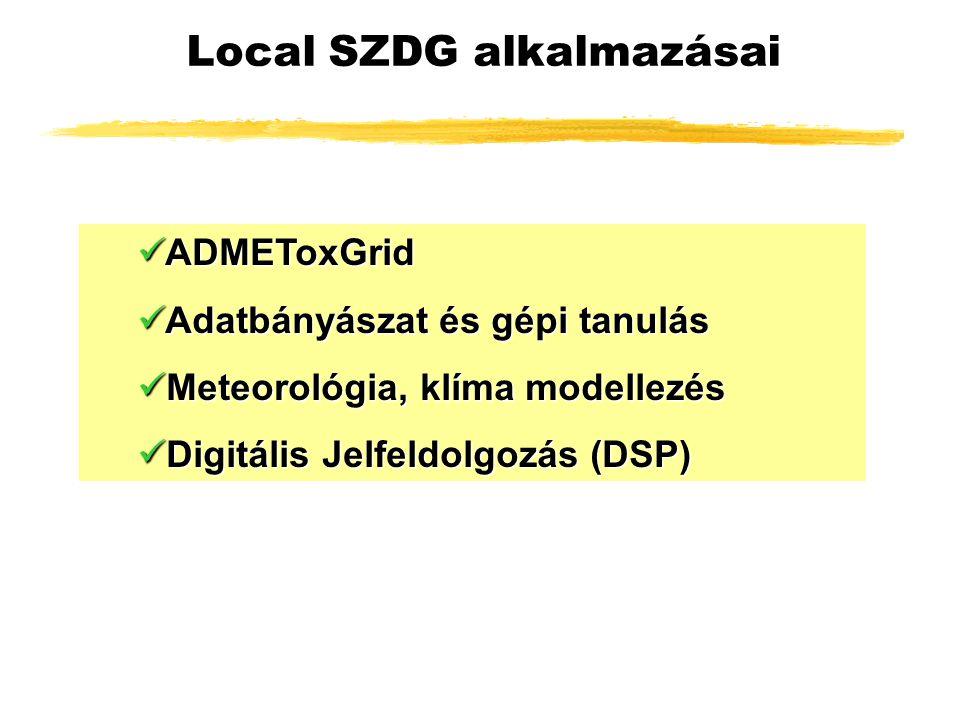 ADMEToxGrid ADMEToxGrid Adatbányászat és gépi tanulás Adatbányászat és gépi tanulás Meteorológia, klíma modellezés Meteorológia, klíma modellezés Digitális Jelfeldolgozás (DSP) Digitális Jelfeldolgozás (DSP) Local SZDG alkalmazásai