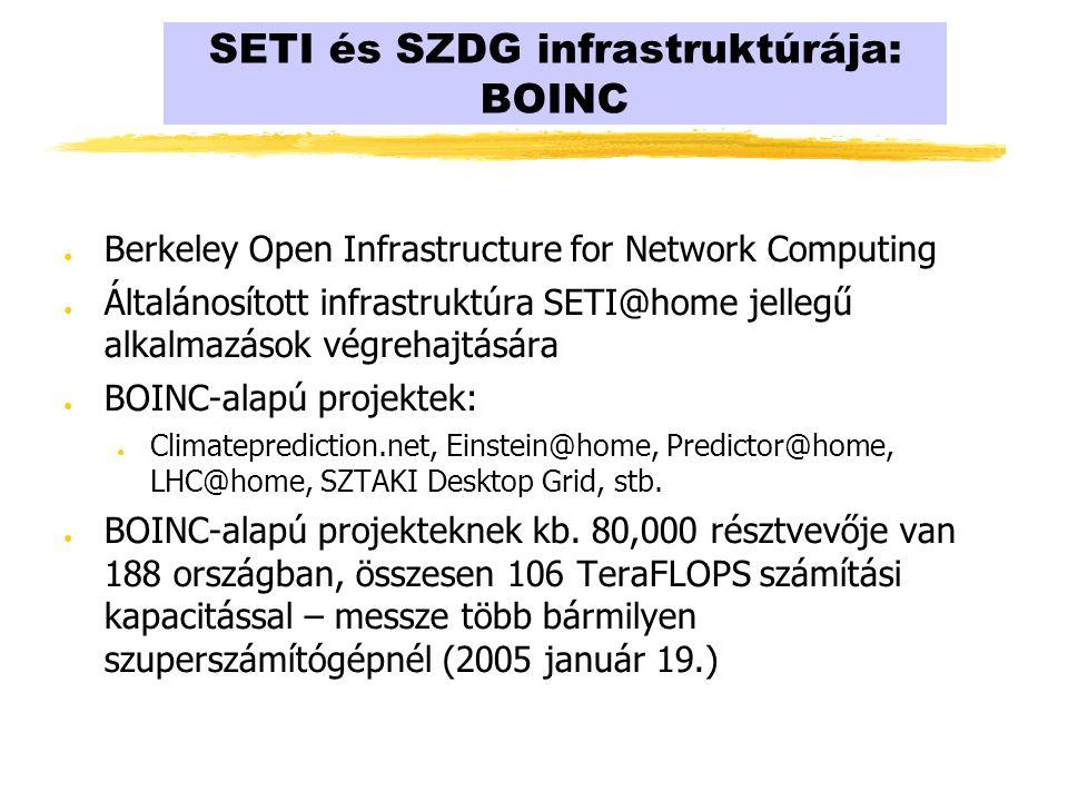 SETI és SZDG infrastruktúrája: BOINC ● Berkeley Open Infrastructure for Network Computing ● Általánosított infrastruktúra SETI@home jellegű alkalmazások végrehajtására ● BOINC-alapú projektek: ● Climateprediction.net, Einstein@home, Predictor@home, LHC@home, SZTAKI Desktop Grid, stb.