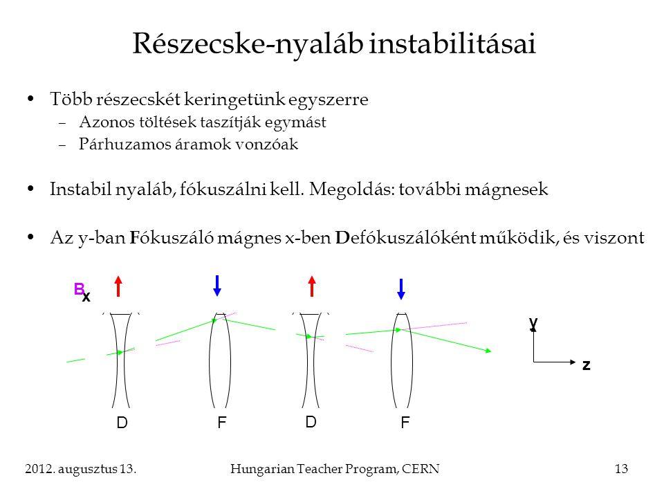 2012. augusztus 13.Hungarian Teacher Program, CERN13 Részecske-nyaláb instabilitásai Több részecskét keringetünk egyszerre –Azonos töltések taszítják