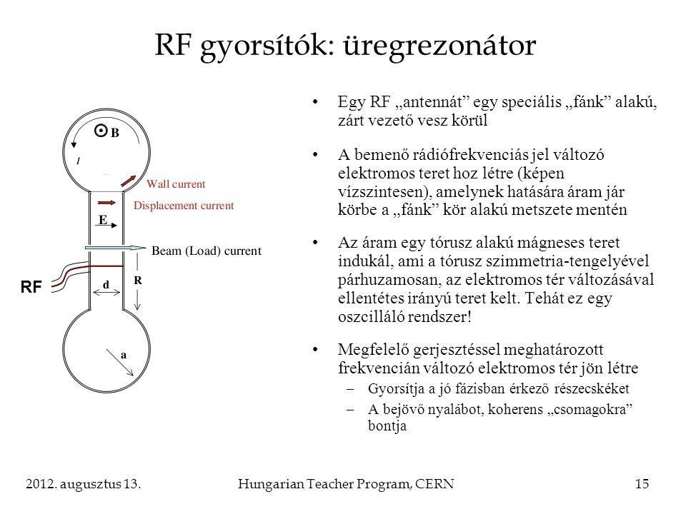 """2012. augusztus 13.Hungarian Teacher Program, CERN15 RF gyorsítók: üregrezonátor Egy RF """"antennát"""" egy speciális """"fánk"""" alakú, zárt vezető vesz körül"""