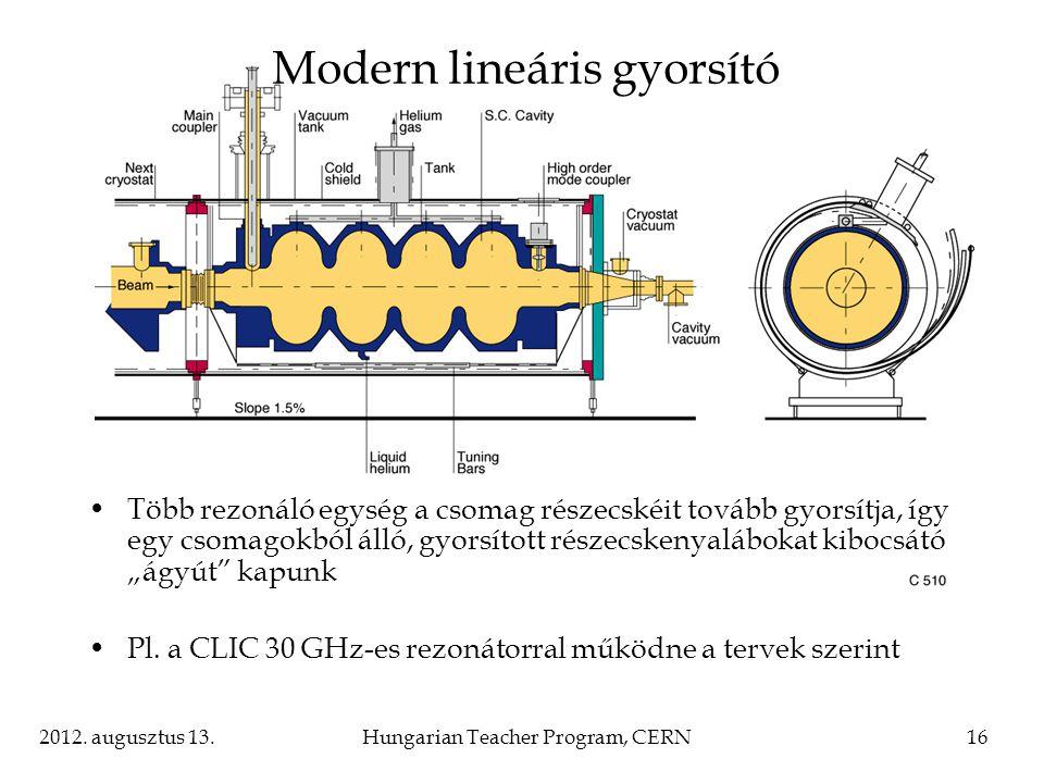 2012. augusztus 13.Hungarian Teacher Program, CERN16 Modern lineáris gyorsító Több rezonáló egység a csomag részecskéit tovább gyorsítja, így egy csom