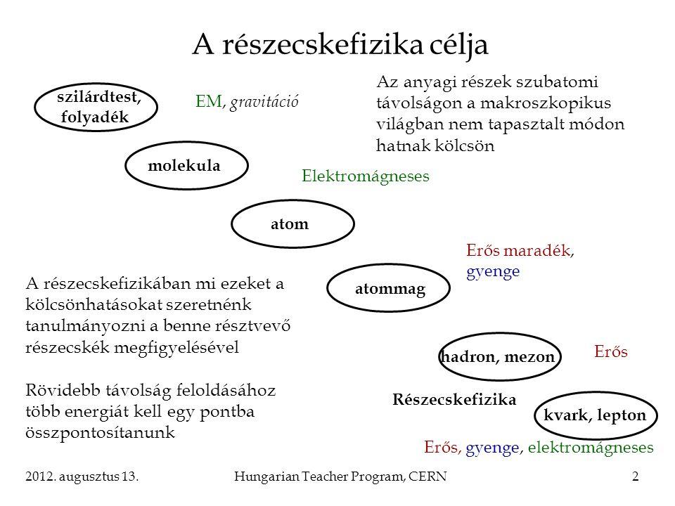 2012. augusztus 13.Hungarian Teacher Program, CERN2 A részecskefizikában mi ezeket a kölcsönhatásokat szeretnénk tanulmányozni a benne résztvevő része