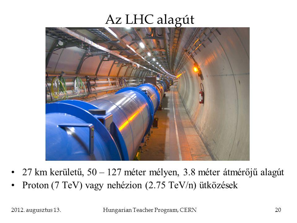 2012. augusztus 13.Hungarian Teacher Program, CERN20 Az LHC alagút 27 km kerületű, 50 – 127 méter mélyen, 3.8 méter átmérőjű alagút Proton (7 TeV) vag