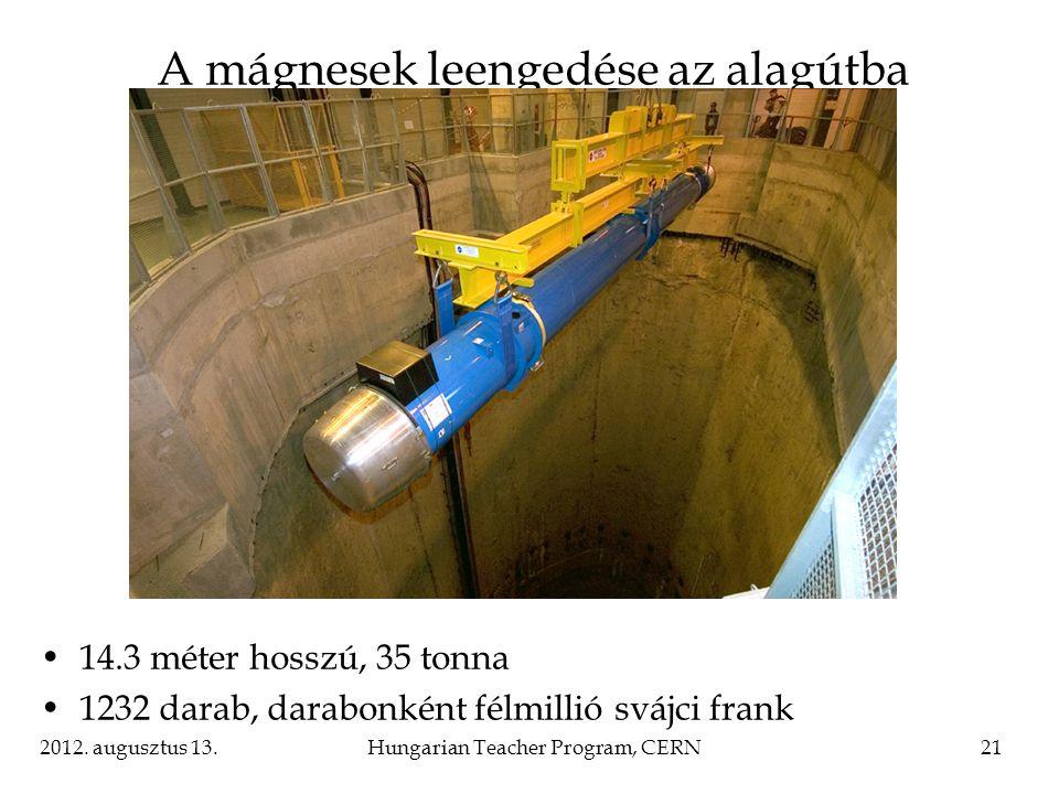 2012. augusztus 13.Hungarian Teacher Program, CERN21 A mágnesek leengedése az alagútba 14.3 méter hosszú, 35 tonna 1232 darab, darabonként félmillió s