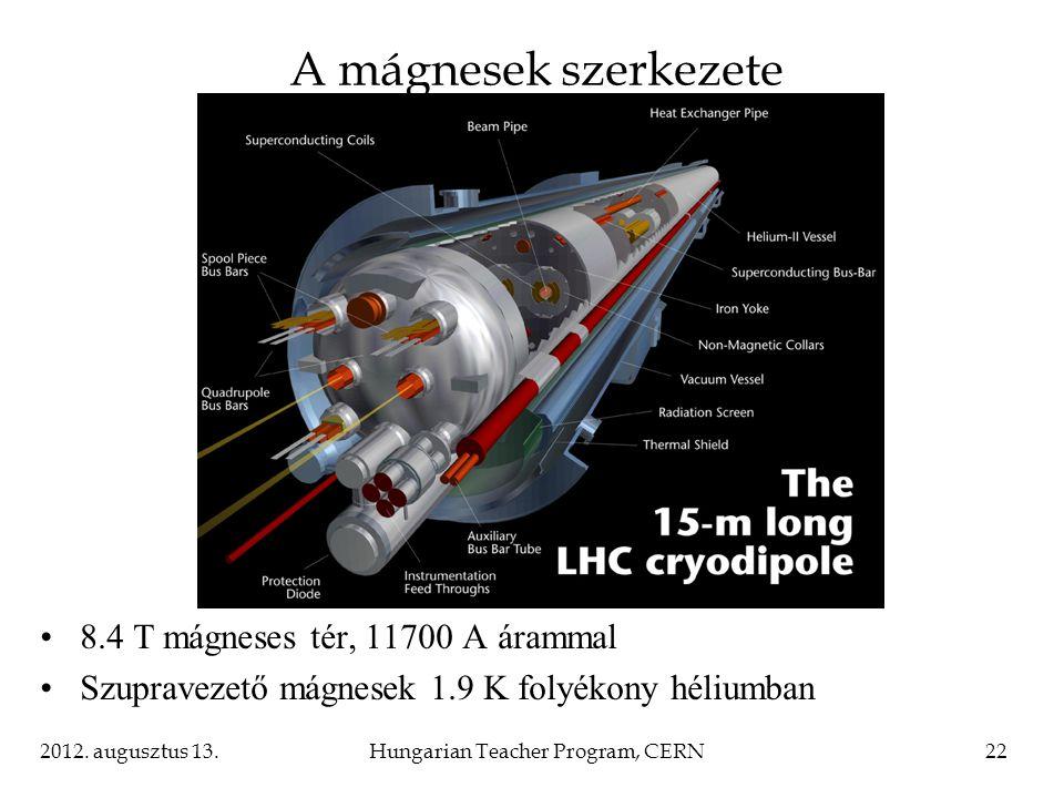2012. augusztus 13.Hungarian Teacher Program, CERN22 A mágnesek szerkezete 8.4 T mágneses tér, 11700 A árammal Szupravezető mágnesek 1.9 K folyékony h