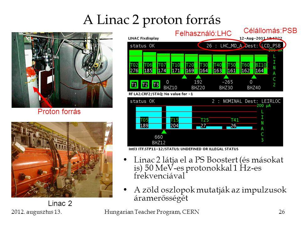 2012. augusztus 13.Hungarian Teacher Program, CERN26 A Linac 2 proton forrás Linac 2 látja el a PS Boostert (és másokat is) 50 MeV-es protonokkal 1 Hz