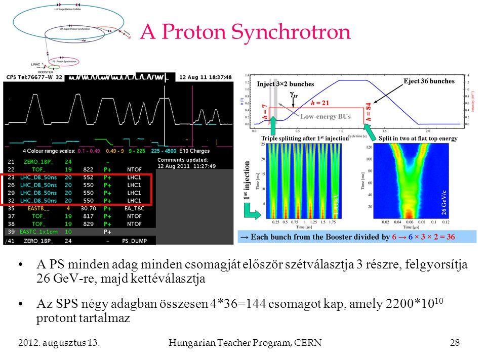 2012. augusztus 13.Hungarian Teacher Program, CERN28 A Proton Synchrotron A PS minden adag minden csomagját először szétválasztja 3 részre, felgyorsít