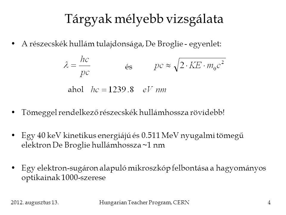2012. augusztus 13.Hungarian Teacher Program, CERN4 Tárgyak mélyebb vizsgálata A részecskék hullám tulajdonsága, De Broglie - egyenlet: és ahol Tömegg