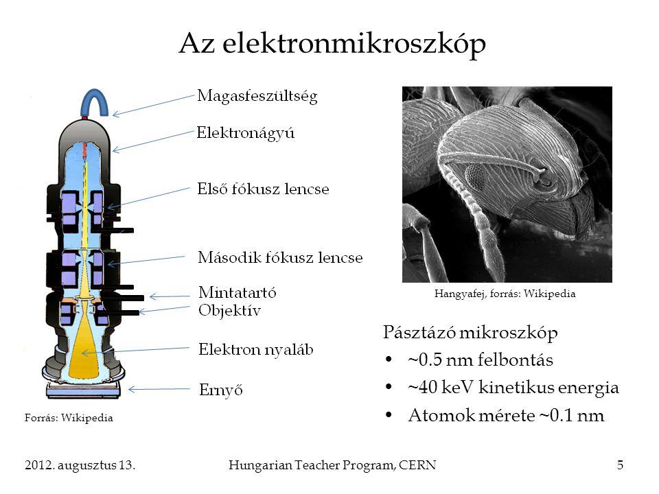 2012. augusztus 13.Hungarian Teacher Program, CERN5 Az elektronmikroszkóp Pásztázó mikroszkóp ~0.5 nm felbontás ~40 keV kinetikus energia Atomok méret