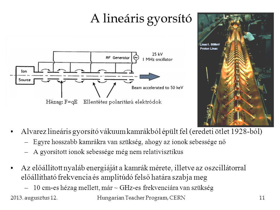 2013. augusztus 12.Hungarian Teacher Program, CERN11 A lineáris gyorsító Alvarez lineáris gyorsító vákuum kamrákból épült fel (eredeti ötlet 1928-ból)
