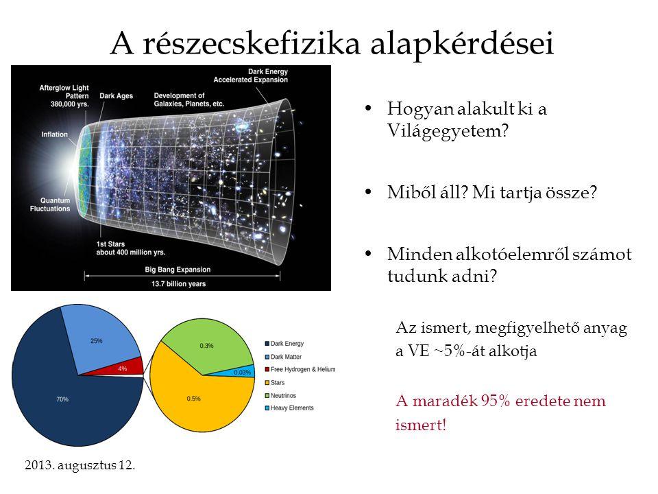 2013. augusztus 12. A részecskefizika alapkérdései Hogyan alakult ki a Világegyetem? Miből áll? Mi tartja össze? Minden alkotóelemről számot tudunk ad
